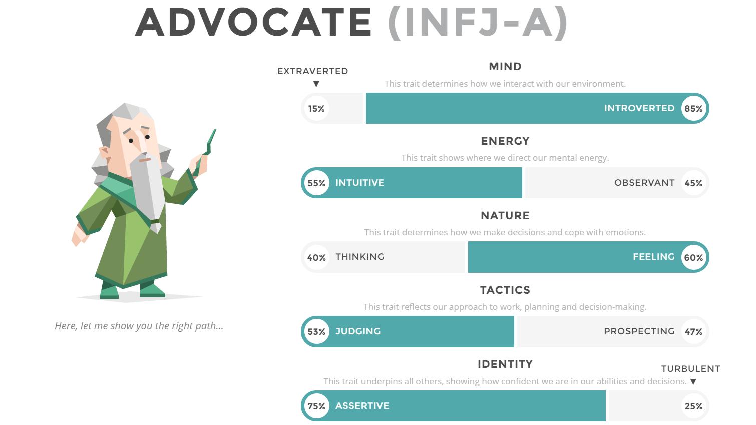 """Advocate"" (INFJ-A)"
